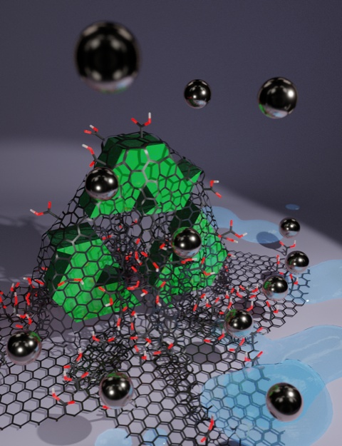Graphene acid—a new recipe for removing heavy metals and extracting noble metals from water